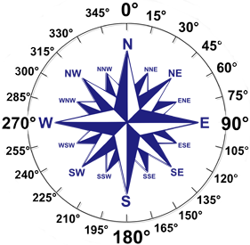 dual-compass-rose